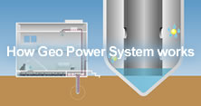 How Geo Power System Works